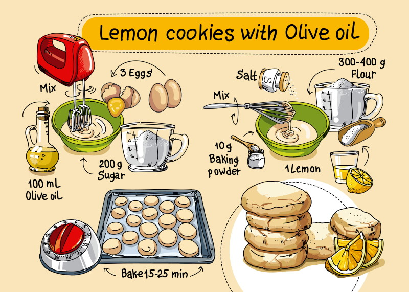 lemon cookies with olive oil
